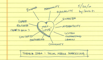 Social Media - It starts with heart