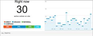 New Version of Google Analytics
