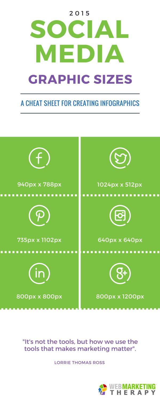 social-media-graphic-sizes