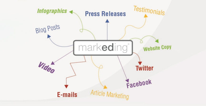 Marketing that Matters